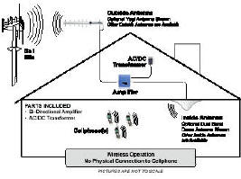 Bnc Scanner Antenna furthermore Uniden Radio Wiring moreover Scanner Antenna together with Gijoesradioelectronics further Uniden Bearcat BCT8 BearTracker Warning System With 800 MHz TrunkTracker III Electronics. on bearcat police scanner